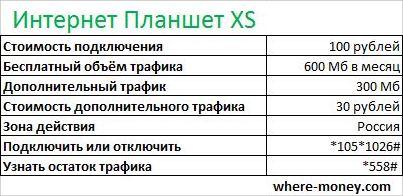 Планшет XS