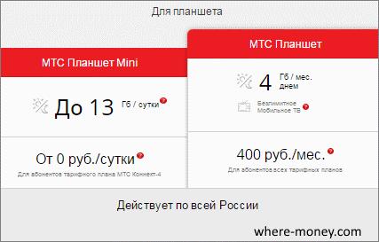 Тарифы интернет Планшет от МТС