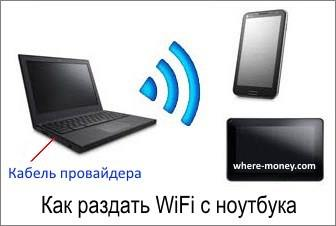 Как раздать вай фай на компьютере windows 7