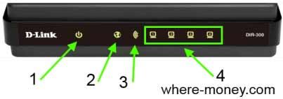 индикаторы передней панели