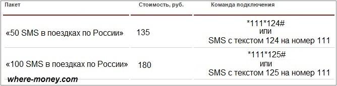 SMS в поездках по России