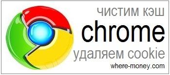 почистить кеш память в гугл хром