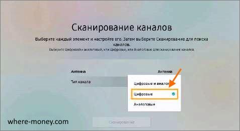 Тип канала цифровые