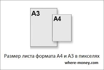 Размер листа А4 в пикселях